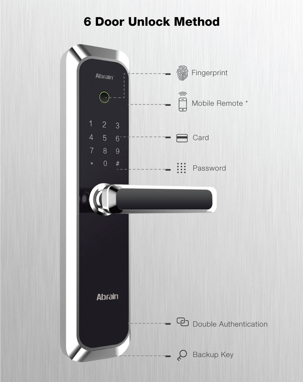 Abrain Door Lock Ahd 608 Ahd Smart Home And Smart Cctv